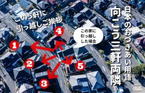 日本のおつきあい用語、向こう三軒両隣