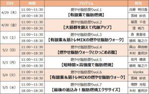"""7日間連続企画 """"燃やせ脂肪祭り!"""" プログラム"""